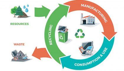 استفاده از گرانول بازیافتی، هم از نظر اقتصادی و هم از نظر زیست محیطی مزایای بسیاری دارد.