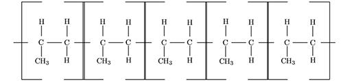 ساختار ایزوتاکتیک پلی پروپیلن
