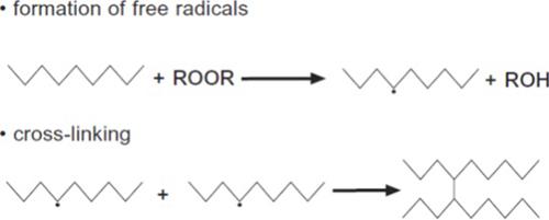 فناوری پر اکسید یکی از فناوری های تولید پلی اتیلن شبکه ای است