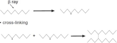 فناوری اشعه یکی از راه های ساخت پلی اتیلن شبکه ای است فناوری اشعه، روشی فیزیکی است که با قرار دادن پلیاتیلن تحت تابش انجام میگیرد