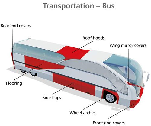 کاربرد مواد پلیمری در اتوبوسها